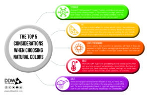 top 5 considerations when choosing a natural color