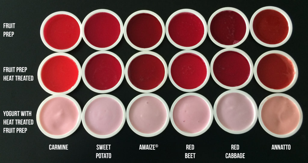Alternatives to Carmine in Fruit Prep and Yogurt