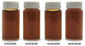 class I caramel color salt stability